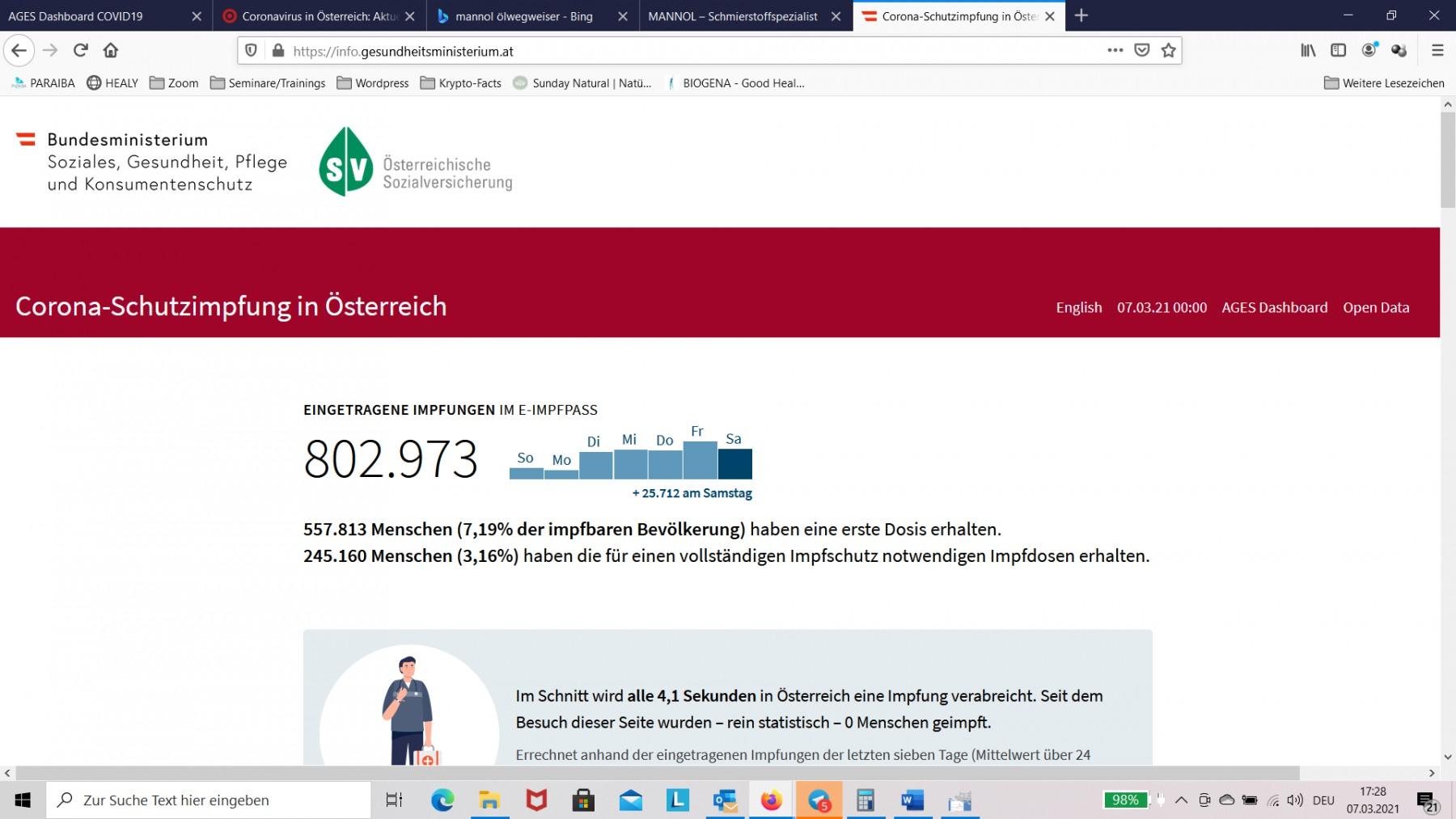10_20210307_Gesundheitsministerium_Impfstatistik
